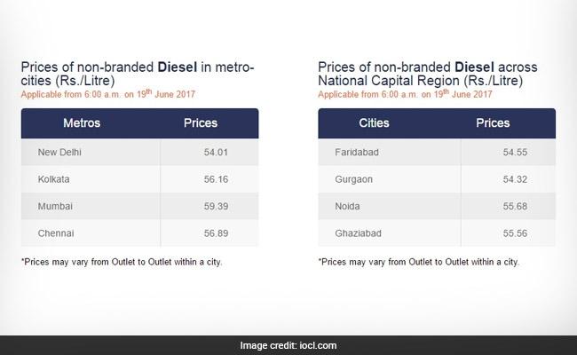 diesel price revision june 19