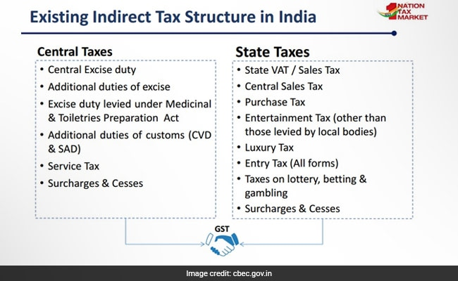 gst will subsume several taxes