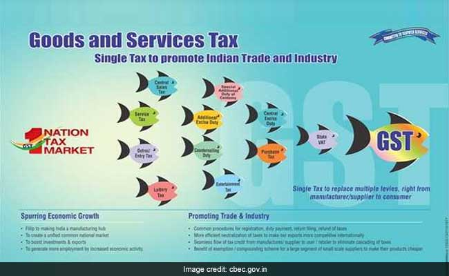 India Inc ready For GST Rollout From July 1, CII Says