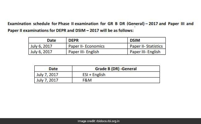 rbi grade b officers phase 2 exam