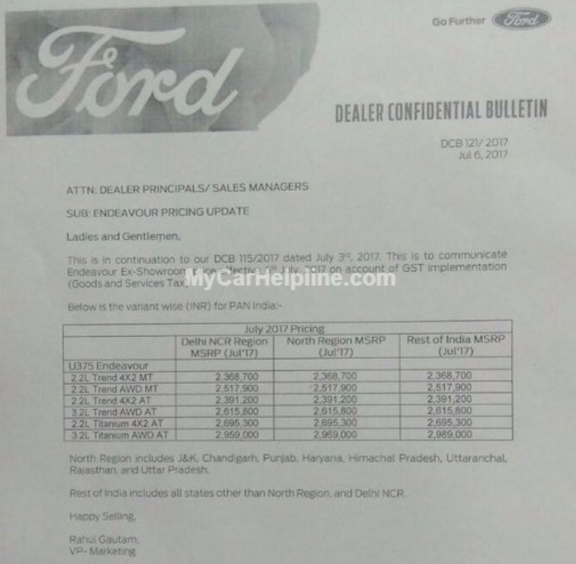ford endeavour gst prices