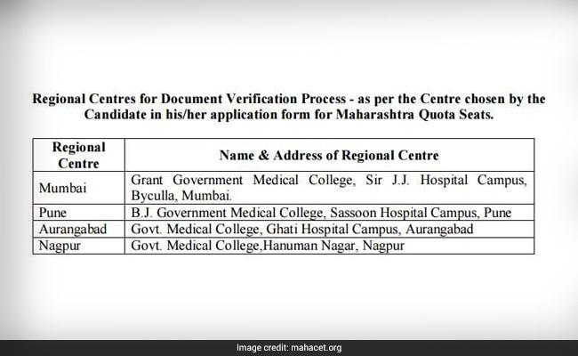 maharashtra-mbbs-admission_650x400_71499927303 Tamil Nadu Mbbs Bds Application Form on