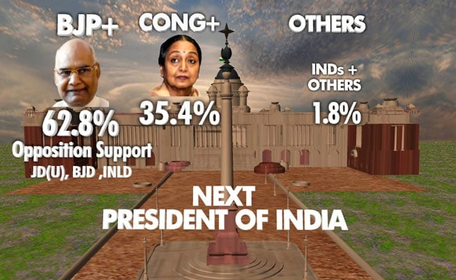 Presidential Contest Between Meira Kumar And Ram Nath Kovind In Numbers: Top 10