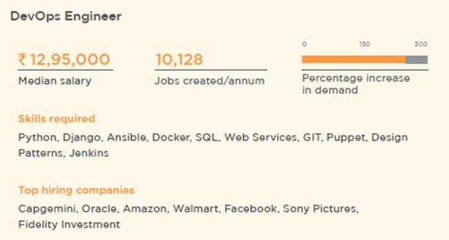 it jobs 8