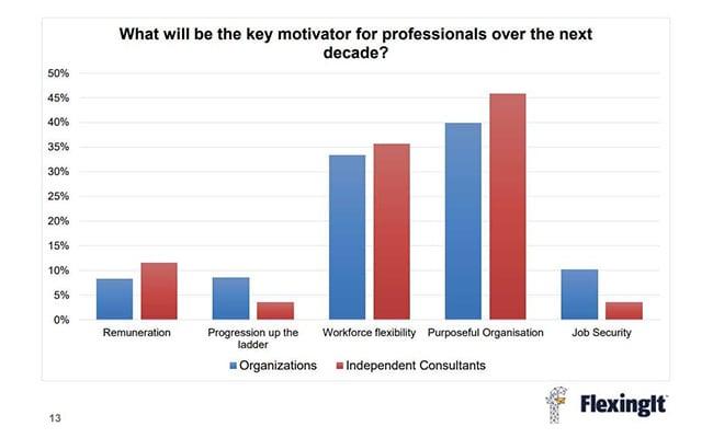 job motivator