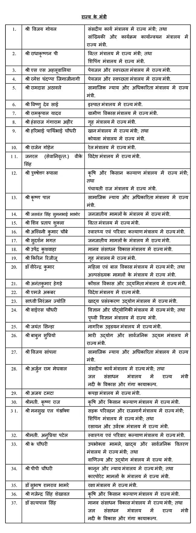 modi cabinet list pdf