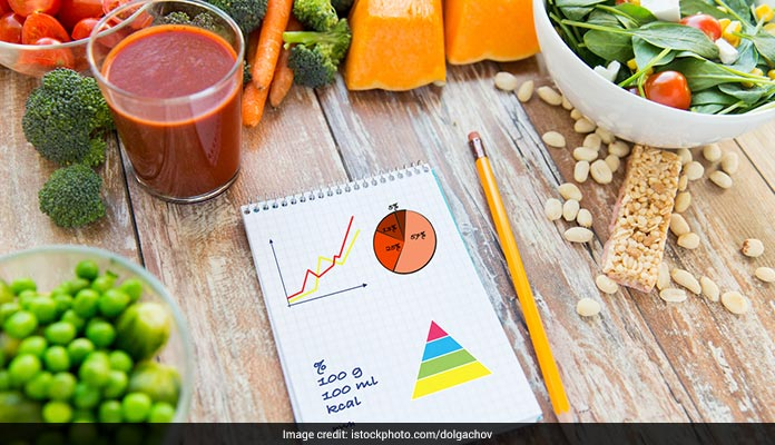 Sept 1 To 7 National Nutrition Week: All You Need To Know About It