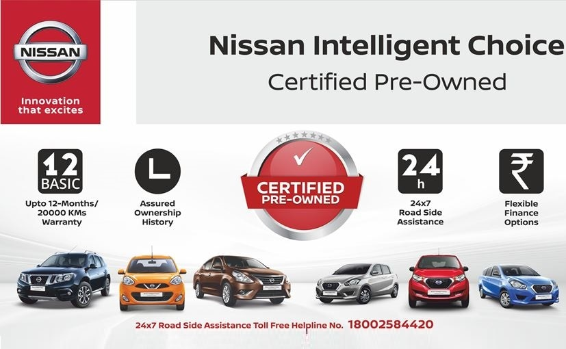 Pre owned car loan interest rate hdfc