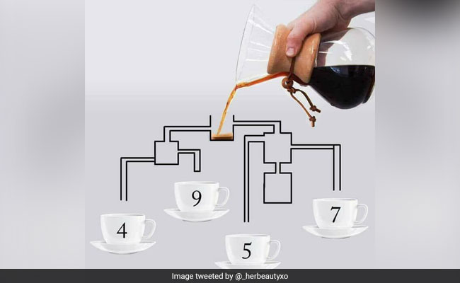 This Simple Coffee Pouring Puzzle Has Twitter Stumped. Can You Solve It?