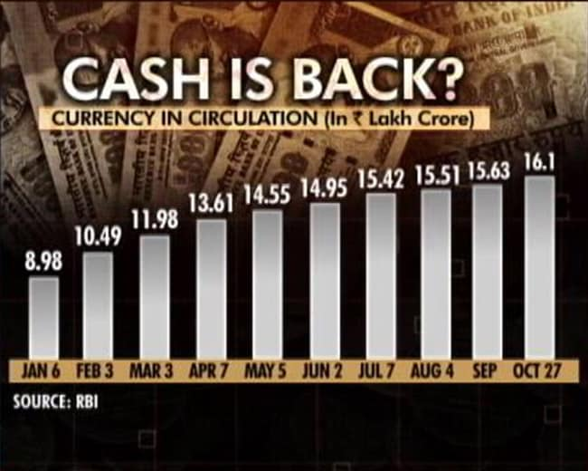 reality check currency in circulation gfx 650