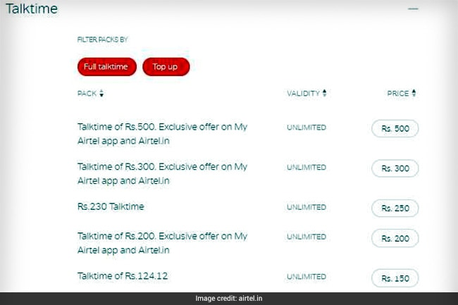 Free airtel recharge coupons