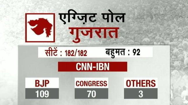 cnn ibn exit poll 650