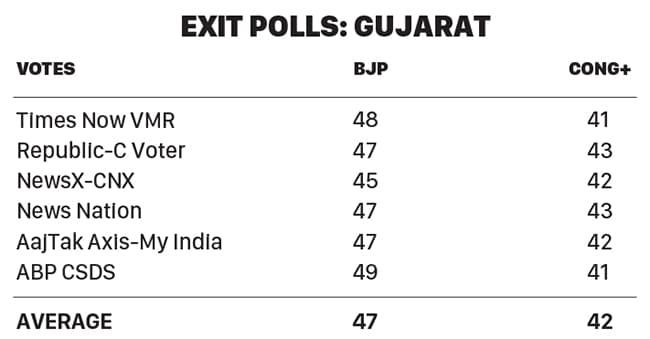 exit polls gfx 2