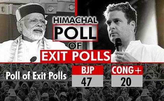 himachal exit polls 650