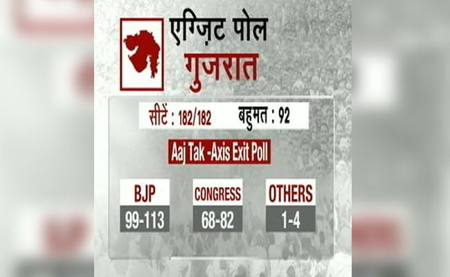 india today exit poll 650