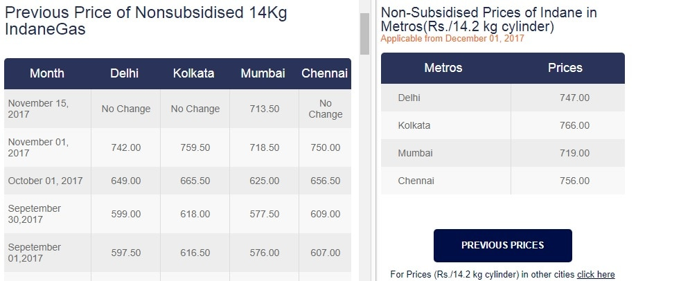 lpg prices ioc website