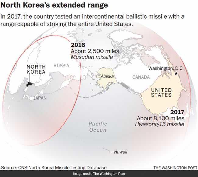 north koreas extended range wp