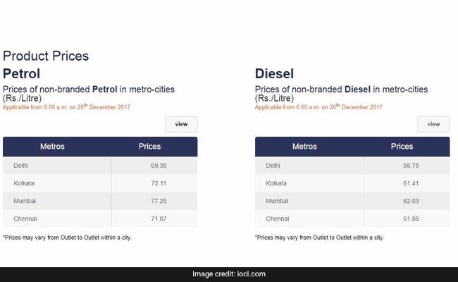 petrol diesel ioc website