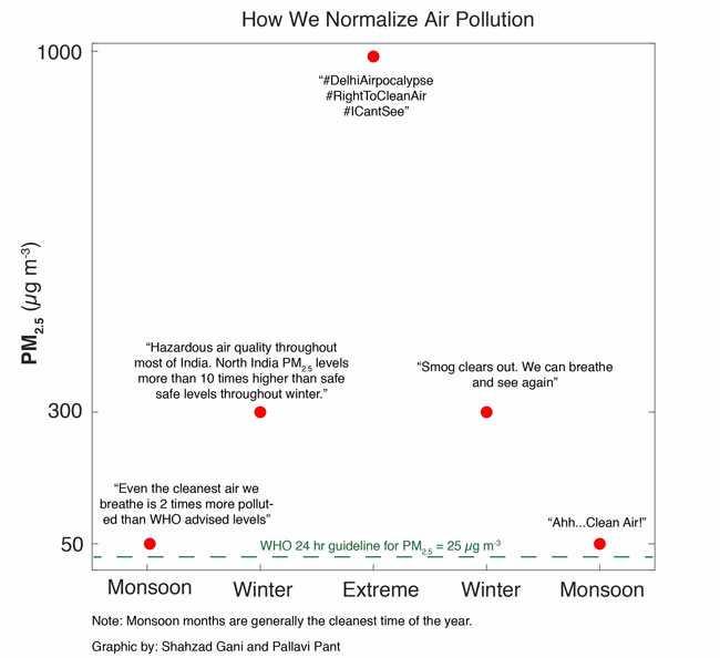 pollution gfx