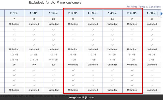 reliance jio prepaid recharge plan