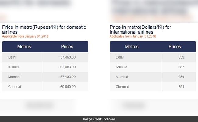 atf prices ioc website