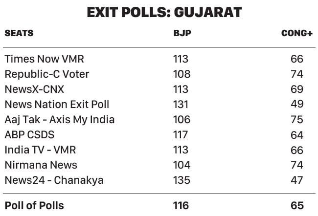 exit polls gfx 1