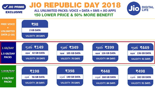 jios republic day offer