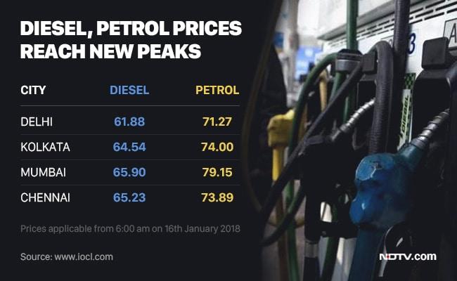 petrol diesel rate today