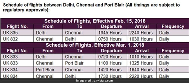 vistara new flights