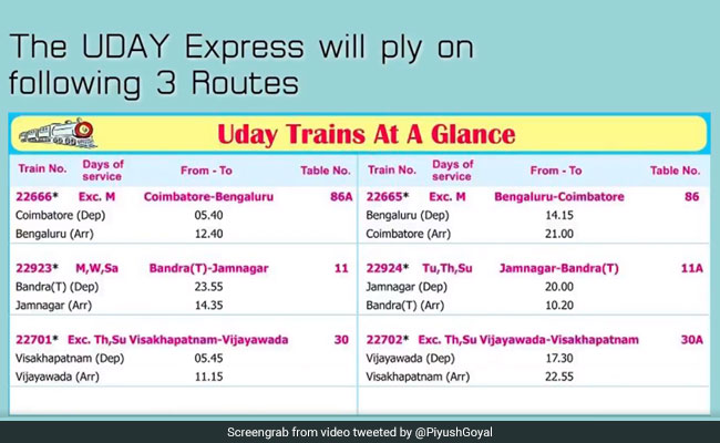 uday express train chart