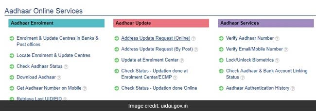 uidai website