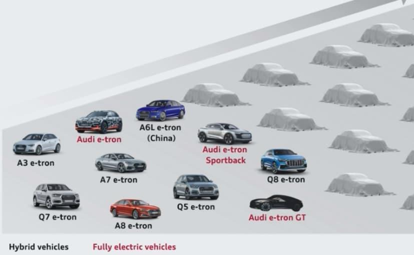 Audi E Tron Gt Concept Teased Ndtv Carandbike