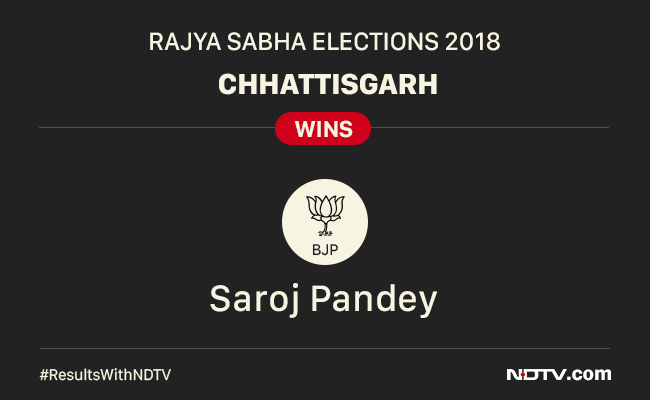 chhattisgarh gfx