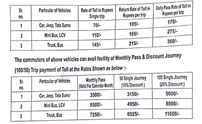 sea link toll rate hike