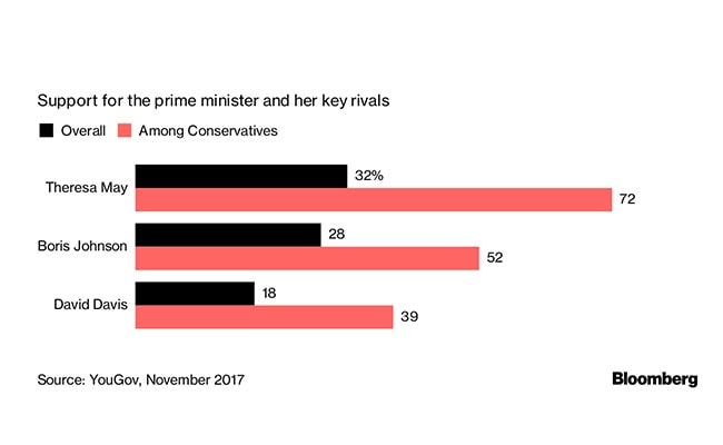 theresa bloomberg graphic