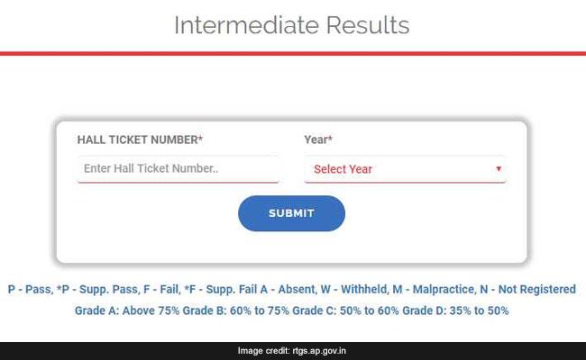 ap inter result 2018