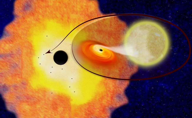 At The Centre Of Our Galaxy, There's A Black Hole Party