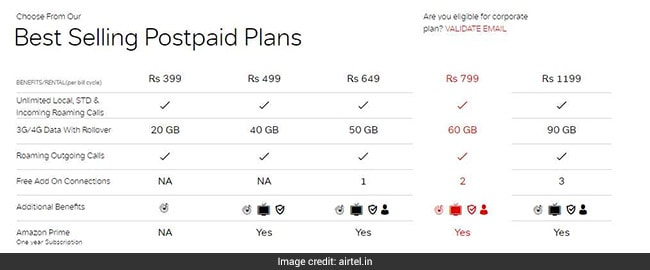 Airtel Best Selling Post-paid Plans: Rs 399 Vs Rs 499 Vs Rs 649 And More