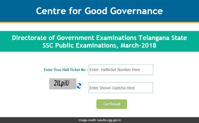 TS SSC Result 2018 Declared At Results.cgg.gov.in; 83.78 Per Cent Students Pass