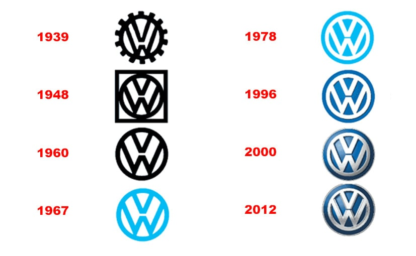 New Volkswagen Logo Expected In 2019 Ndtv Carandbike
