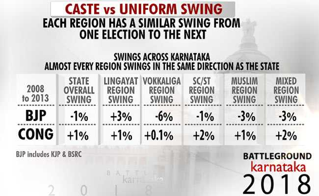 caste graphics karnataka election