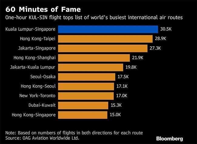 singapore airport graphic