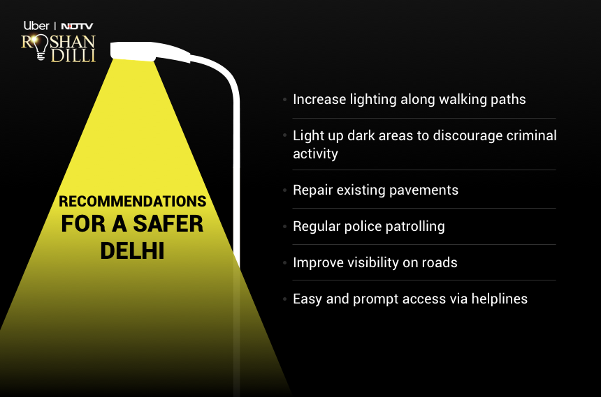 Make Delhi Safe