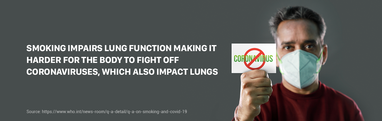 Quit Karona - A World No Tobacco Day Campaign By Nicotex - Quit Smoking To Fight Coronavirus - COVID-19