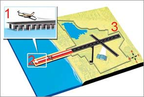Juhu airport to get a runway over the sea