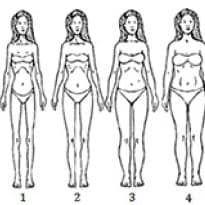 Do You Know What Too Fat Looks Like?