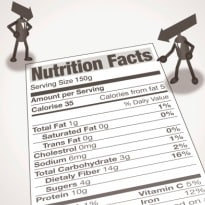 How to Read Nutrition Labels - Top 10 Facts