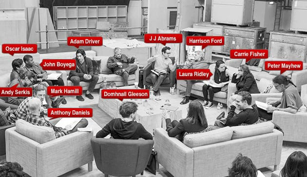 The new Star Wars cast is a mix of old faces and new