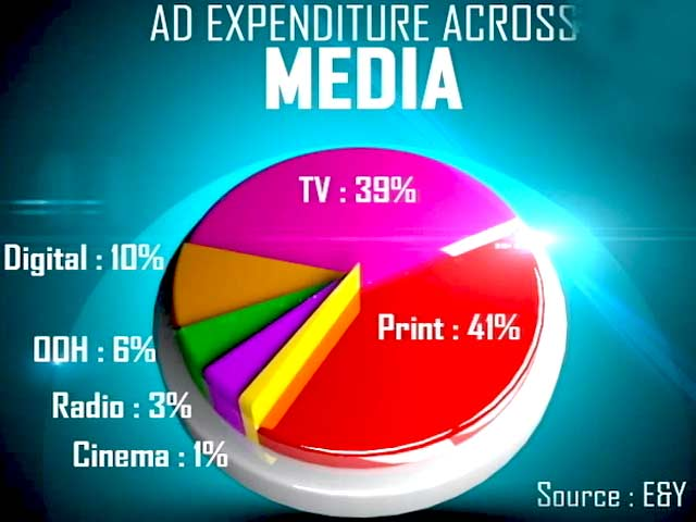 Video : Budget Implications on the Advertisement Industry