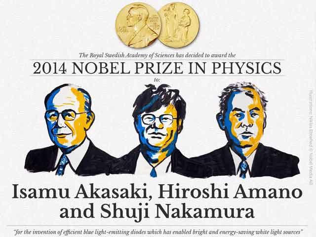 Video : एलईडी लाइट के लिए तीन वैज्ञानिकों को नोबेल पुरस्कार